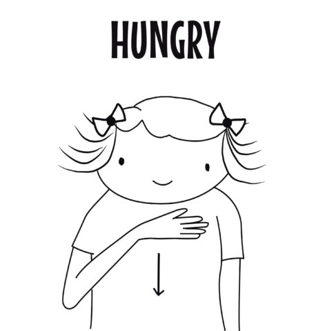 sign language for hungry